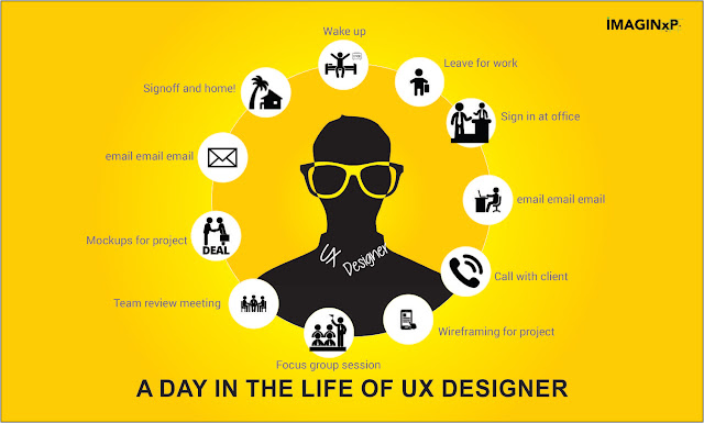 ux designer day