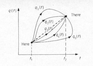 model-dependent-realism
