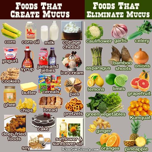 Makanan Yang Menyebabkan Kahak dan Penawarnya
