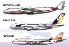 Serba sikit tentang Antonov AN225 ni, The Antonov An-225 Mriya adalah pesawat cargo udara dibina oleh Rusia bermula tahun 1980.