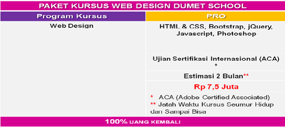 biaya kursus web design murah di jakarta depok