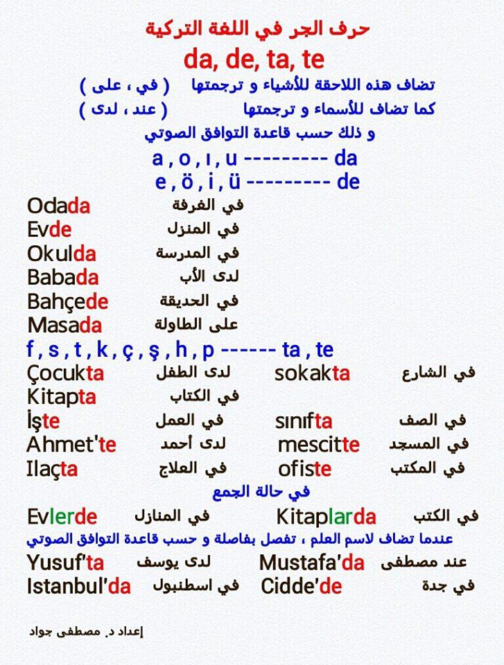 تعلم اللغة الاسبانية pdf   mp3