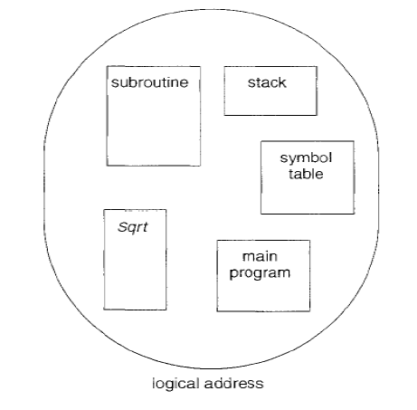 what is segmentation in memory management
