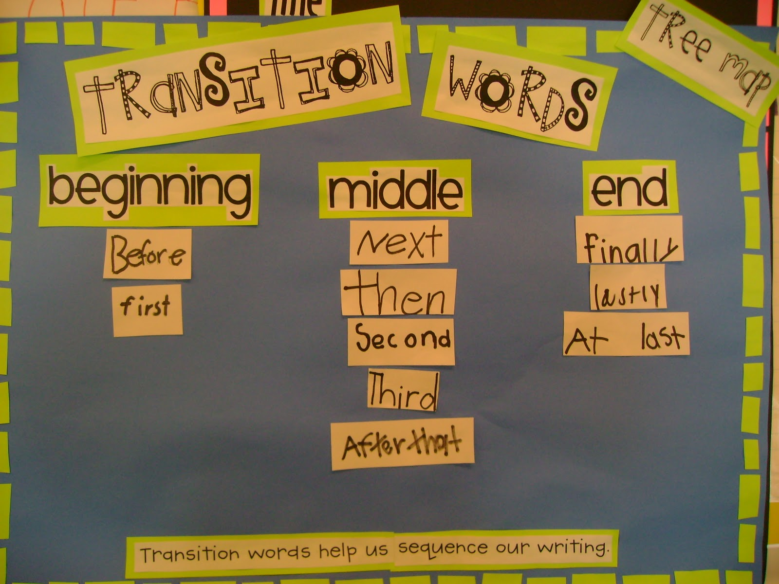 Sequencing And Transition Words