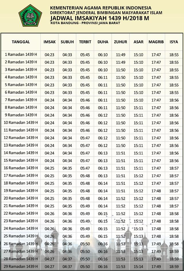 Jadwal Imsakiyah Kota Bandung  Puasa Ramadhan 1439 H