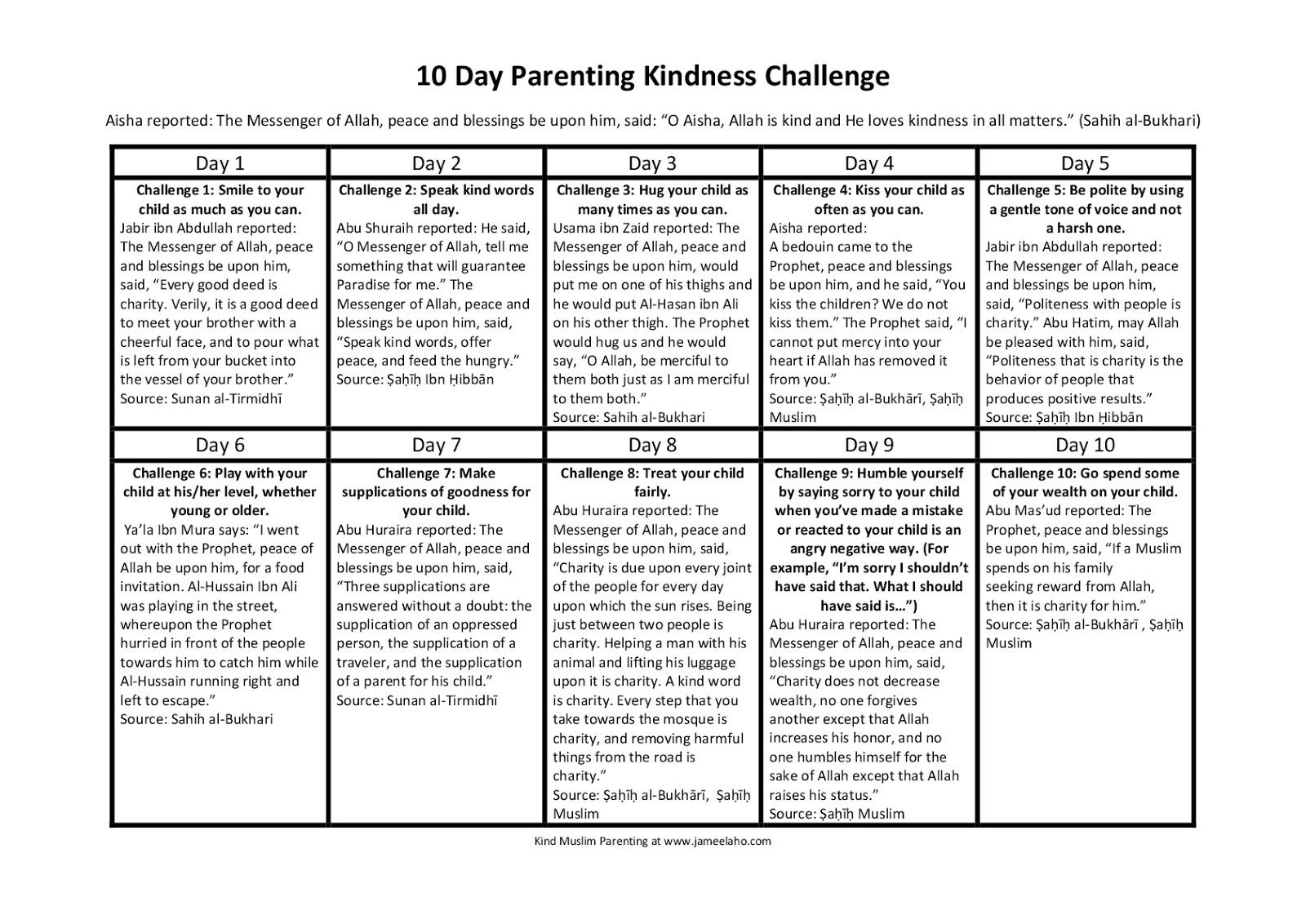 Muslim Parenting 10 Days Parenting Kindness Challenge Download
