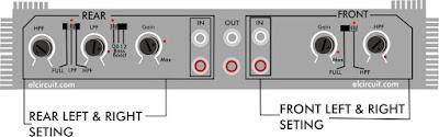 Setup and setting car amplifier