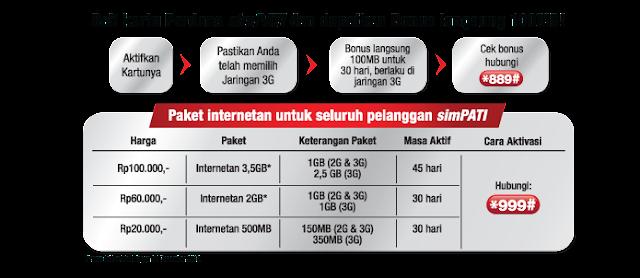 tarif harga paket internet telkomsel simpati