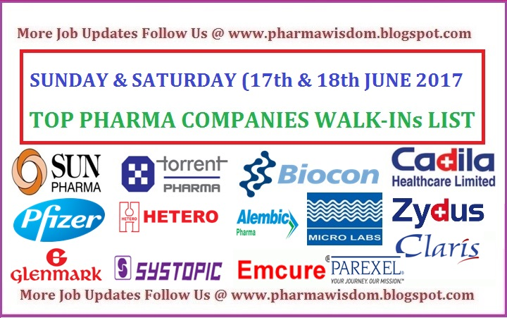 PHARMA WISDOM: SATURDAY & SUNDAY (17th & 18th JUNE, 2017 ...