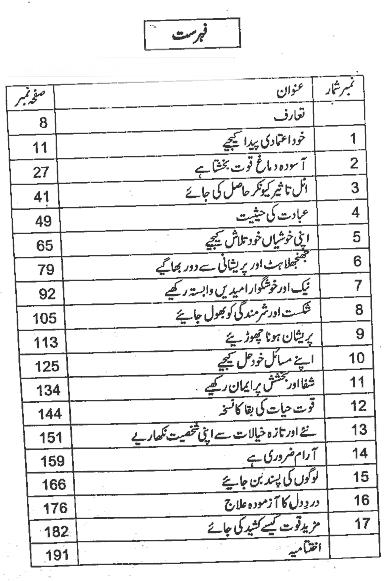masbat-soch-ki-taqat