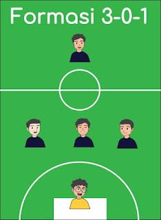 formasi futsal 3-0-1