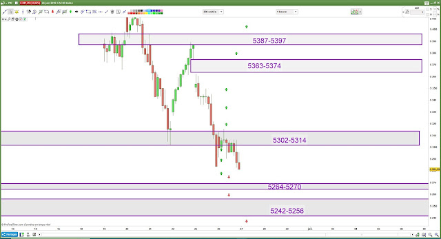 bilan plan de trade mardi 26/06/18 cac40