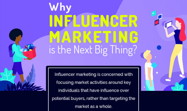 Why Influencer Marketing Is The Next Big Thing?