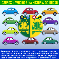 Carros mais vendidos no Brasil desde 1959