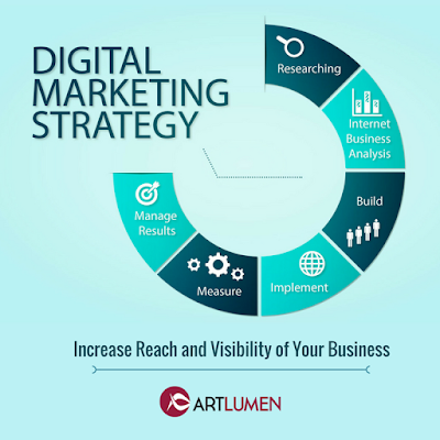 http://artlumen.in/digital_marketing_agency.php