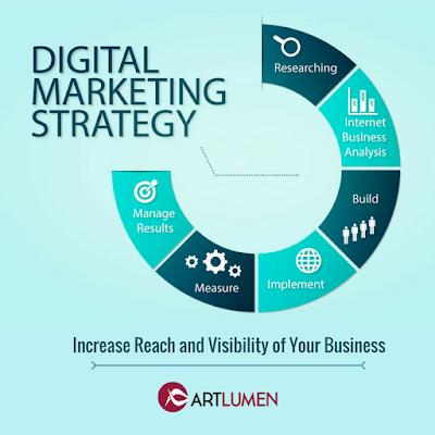 http://artlumen.in/digital_marketing_agency.php