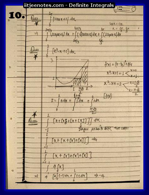 definite integrals images