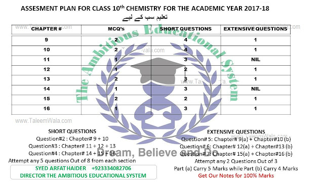 10th Chemistry Assessment Scheme for 2019 - Martic 10th combination assessment