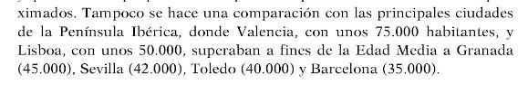 Barcelona del siglo XV