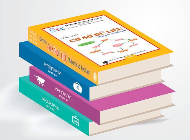 Share 14 bộ giáo trình về lập trình tiếng việt