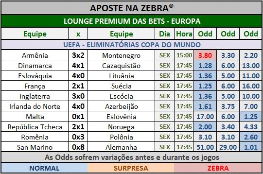 LOTECA 727 - GRADE BETS ELIMINATÓRIAS UEFA - 4ª RODADA