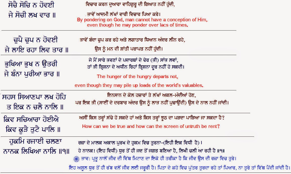 Japji Sahib Paath In Hindi Pdf