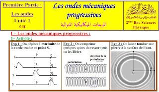 Les ondes mécaniques progressives-2éme Bac Sciences Physique international