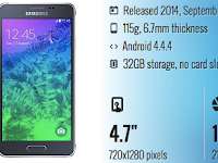 Samsung Galaxy Alpha (S801) USB Driver Download
