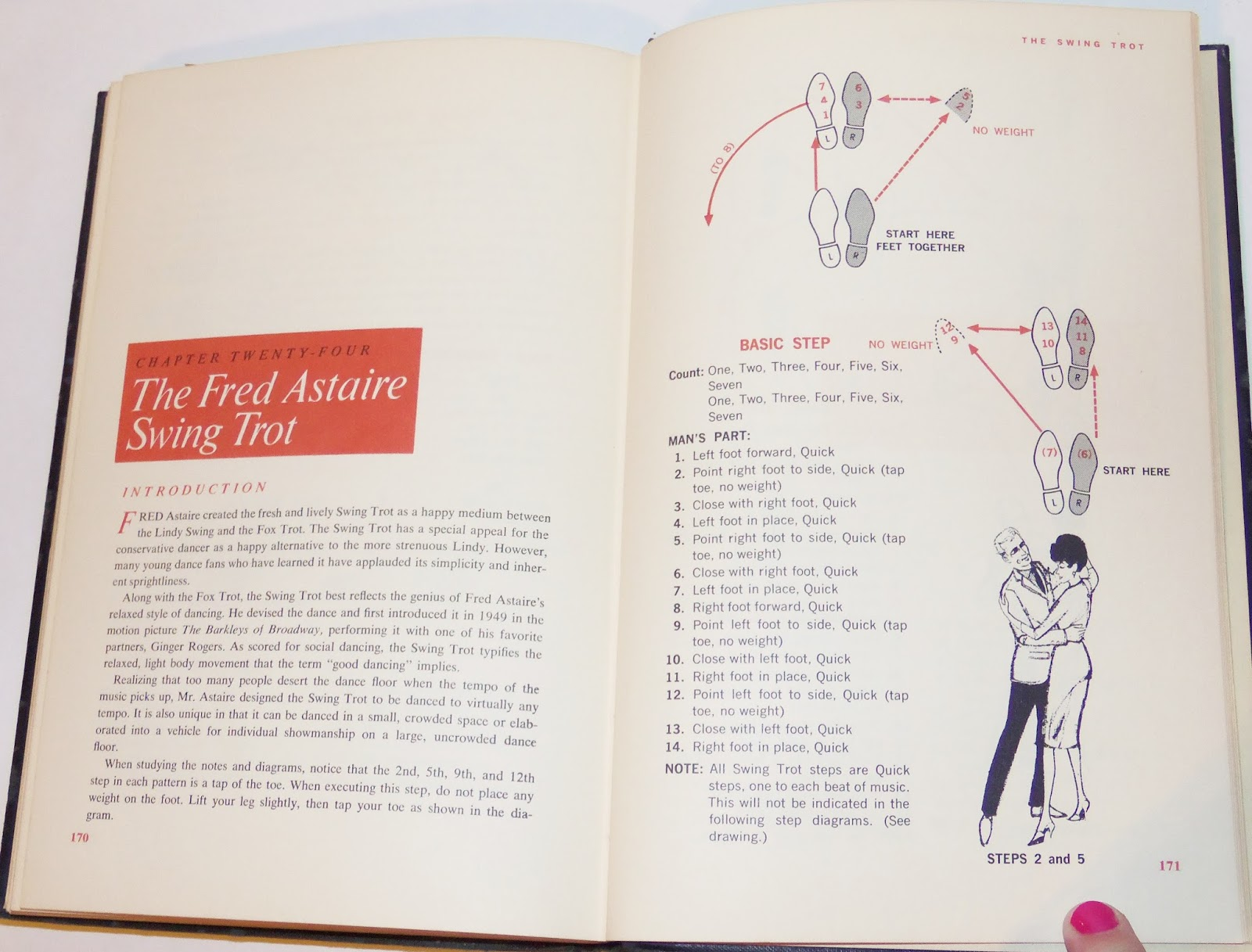 Live Love Scrap Thrifty Thursday 229 Basic Dance Steps Step Diagrams Its Filled With Written Instructions On Several Different