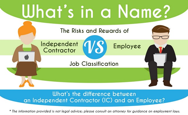 Why Employee vs Independent Contractor Classification Matters - differences employee independent contractor