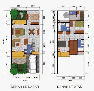 Perhitungan Biaya Pembangunan Rumah Minimalis