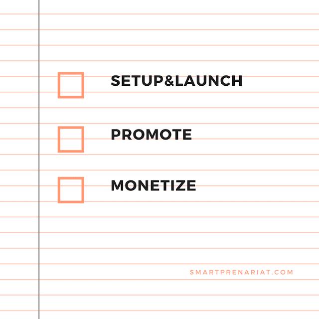 مراحل انشاء مدونة احترافية للمبتدئين