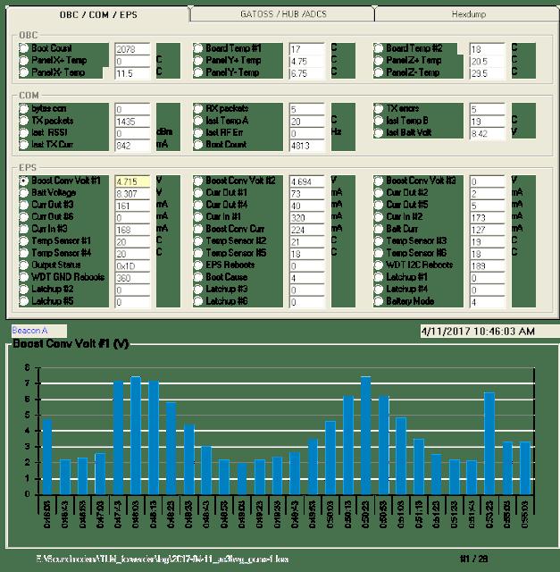 GOMX-1 Telemetry Decoder ( DK3WN )