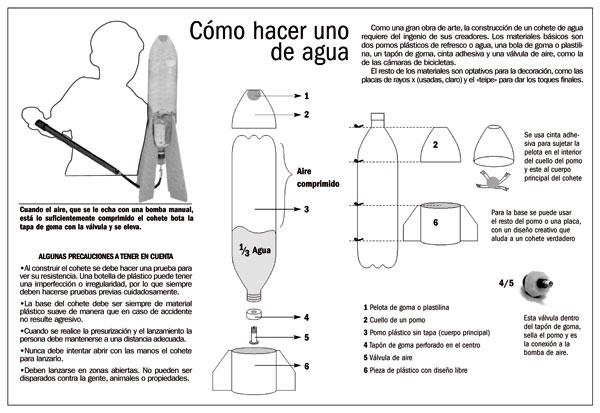 COHETES DE AGUA PDF DOWNLOAD