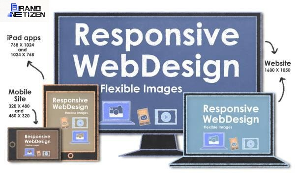 Responsive Web Design Service in USA