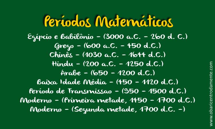 Períodos Matemáticos com as contribuições e os principais contribuidores.