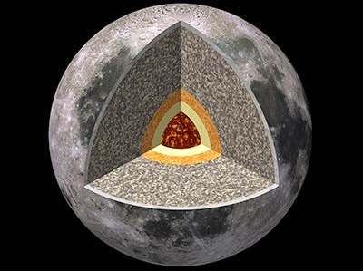 Lua por dentro