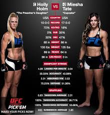 holly holm vs miesha tate UFC 196