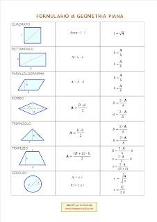 http://www.mappe-scuola.com/2016/06/formule-di-geometria-piana.html