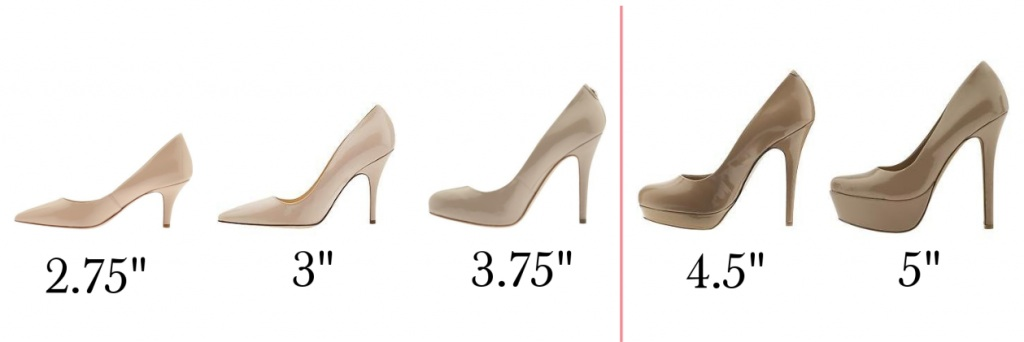 How Much Difference Between Half Shoe Sizes