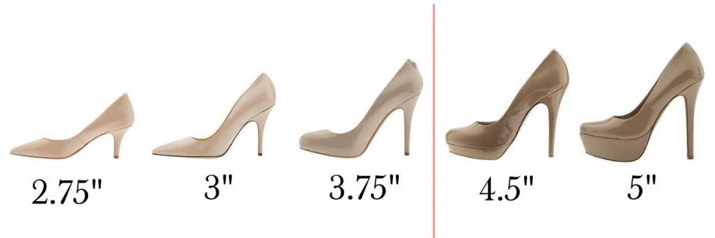 Shoes Half Size Too Big Reddit