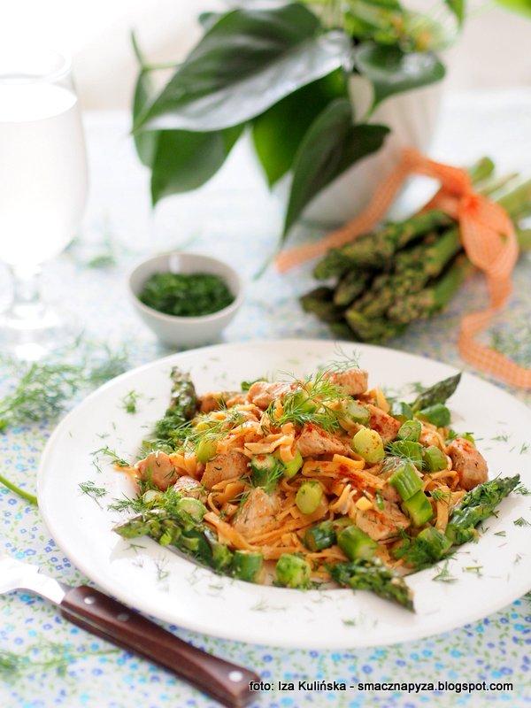 szybki obiad, co na obiad, szybkie danie, kurczak, filet z kurczaka, szparagi zielone, szybkie gotowanie, domowe jedzenie