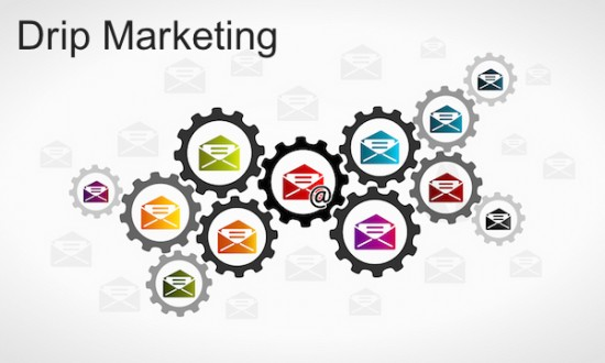 what is drip marketing | advantages of drip marketing