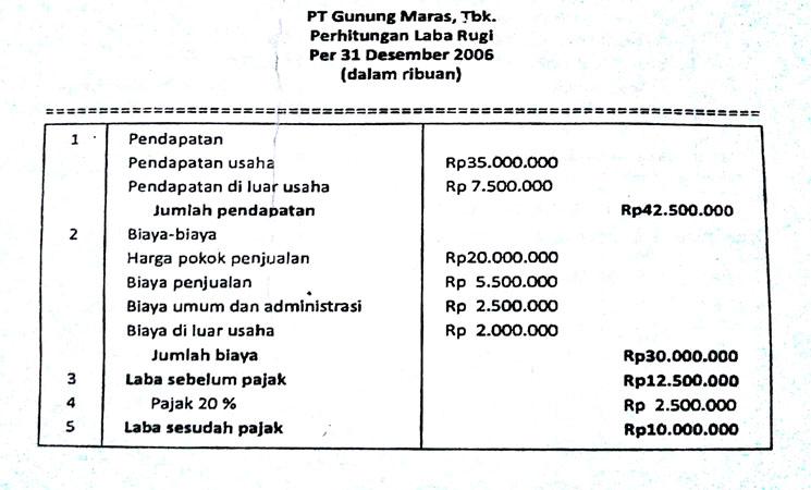 bentuk laporan keuangan