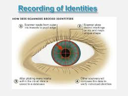 Personal Authentication Based On Iris Recognition
