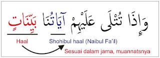 Apakah ada syarat khusus bagi suatu kata agar sah disebut hal Pengertian dan Contoh Hal dalam AlQuran | Nahwu Praktis