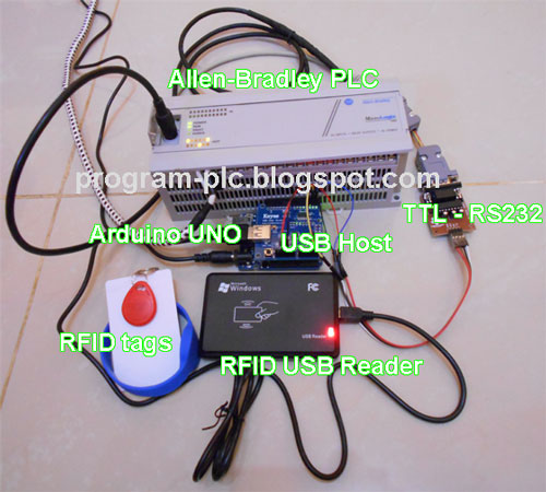 Rfid application for allen bradley plc using usb