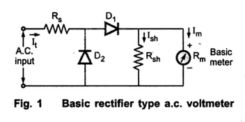 Basic Rectifier Type A.C. Voltmeter ~ your electrical home