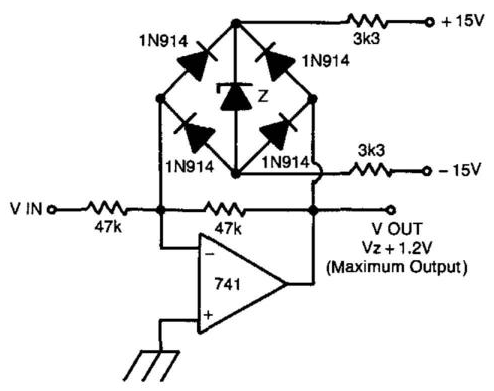 Fast Symmetrical Zener Clipper Circuit Diagram