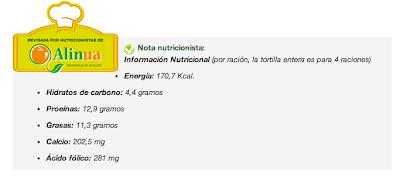 Recetas con nota nutricional